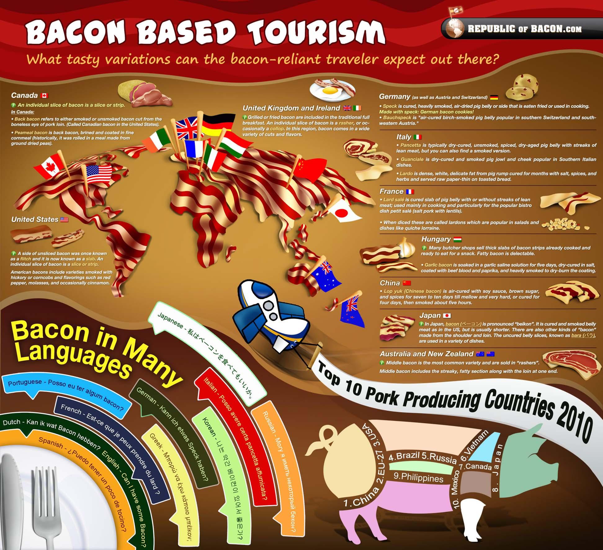baconbasedtourism